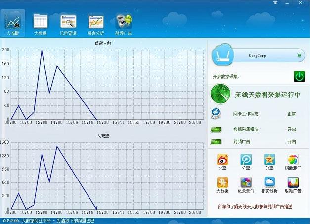 无线天-实体店wifi认证广告和大数据系统 2.