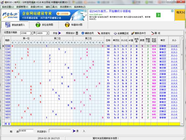 福彩3d(排列3)分析选号系统界面综合了市场上各种彩票工具的