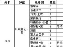 奇跡暖暖制作設計圖必須的少女級掉落物品名單(下)