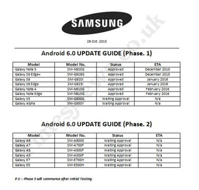 三星Android 6.0升级名单
