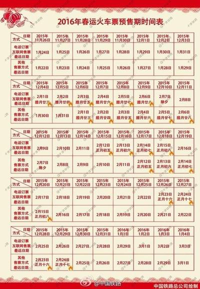 2016春运火车票预售时间表