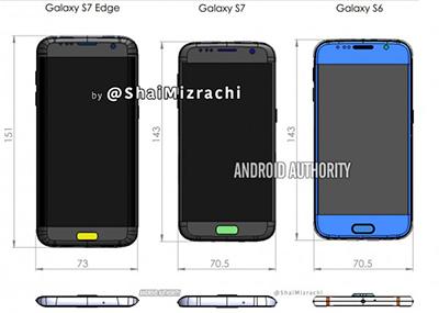 三星Galaxy S7   此外,从上述两者的设计图来看,Galaxy S7和Galaxy S7 Edge的屏幕比例都是16:9,其中前者的屏占比从GS6的70.7%,提升至73.94%,而后者的屏占比达到了76.62%。   Galaxy S7的长和宽分别是143×70.5mm,跟Galaxy S6一模一样,而Galaxy S7 Edge则是151×73mm,而从实际图纸上看,两者看起来依然很圆润。   有意思的是,明年苹果也准备了三款iPhone,最先跟大家见面的是iPh