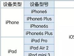 苹果支付Apple Pay使用方法演示视频