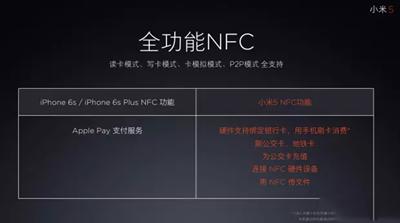 全功能NFC