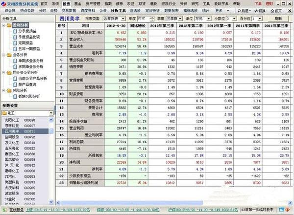 天相投资分析系统