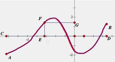 初一几何图形方程结构图