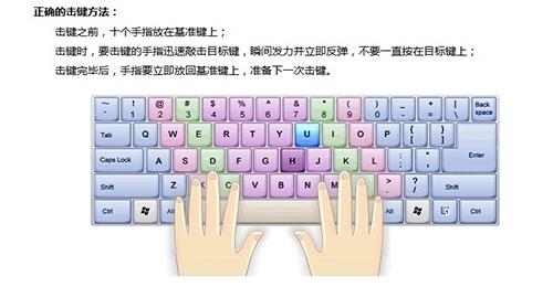 键盘 打字 矢量  素材