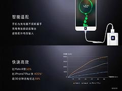 华为Mate9黑科技亮点:超级快充+4000mAh