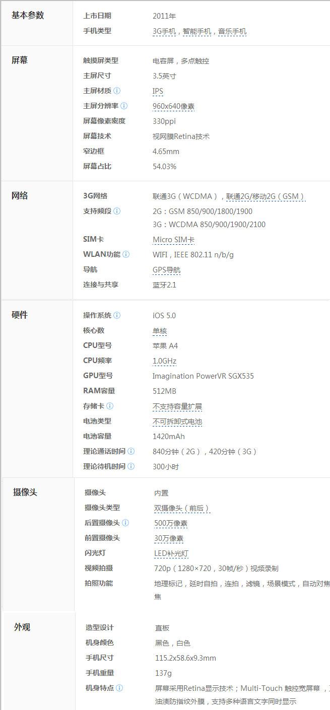 【苹果iphone4】报价_phone4多少钱_刷机手机参数