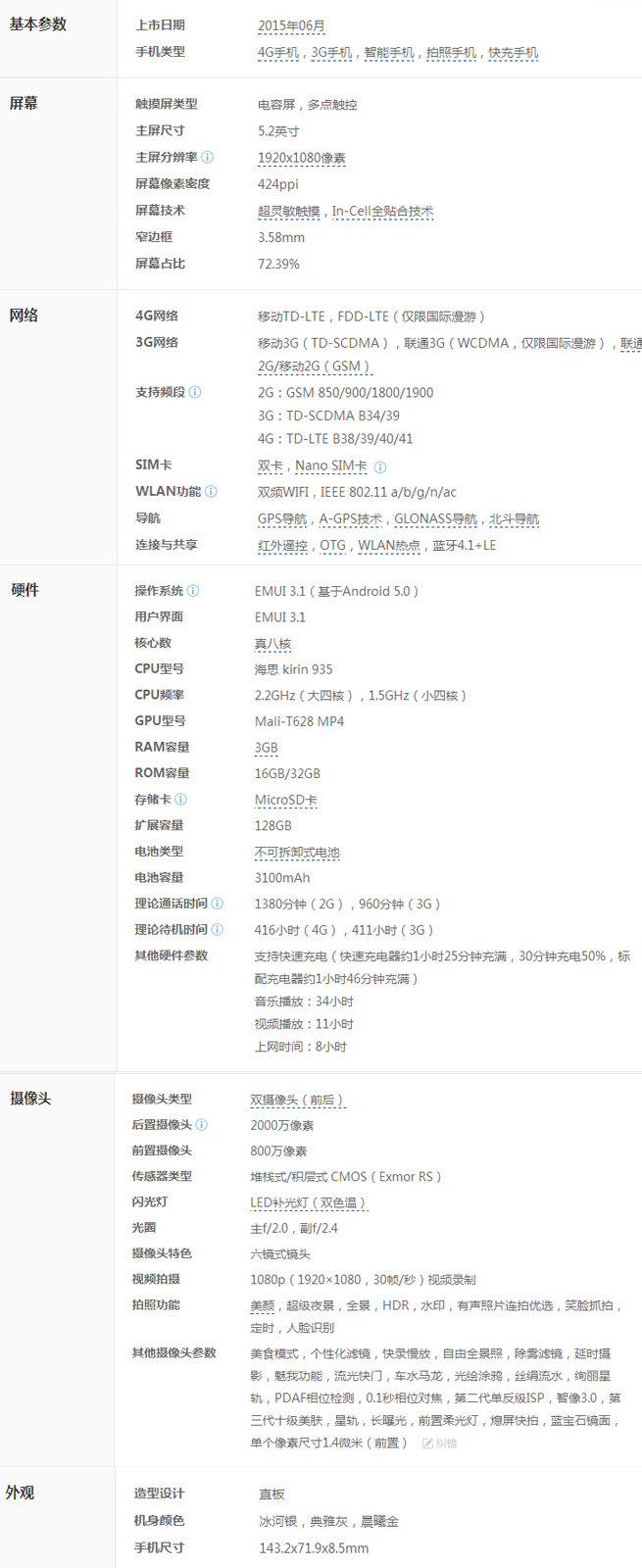 【华为荣耀7】价格_荣耀7发布会_参数评测手机参数