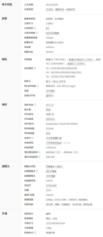 【苹果iphone4s】报价_iphone4s越狱_参数手机参数