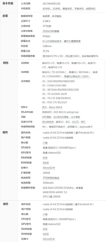 【努比亚Z17mini】发布会_nubia Z17mini价格_参数配置手机参数