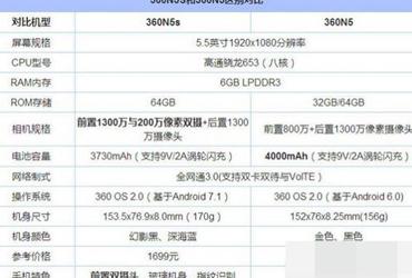 360n5和360n5s哪个好?360n5和360n5s的对比评测