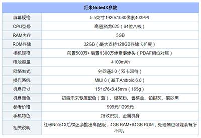 红米Note4X