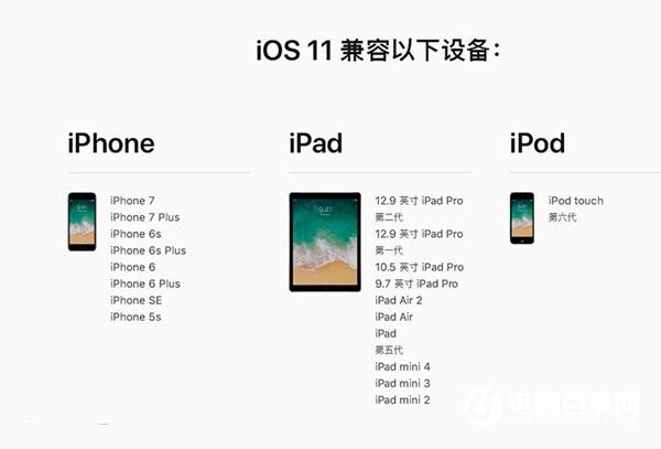 iOS11支持设备