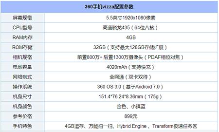 360手机vizza配置