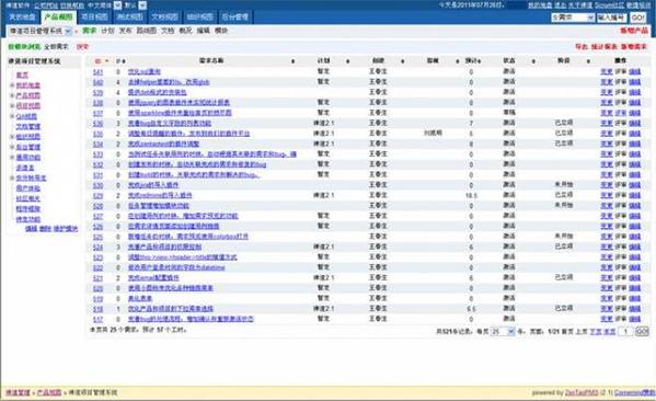 禪道項目管理軟件