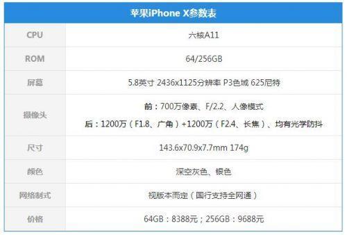 iPhone X配置
