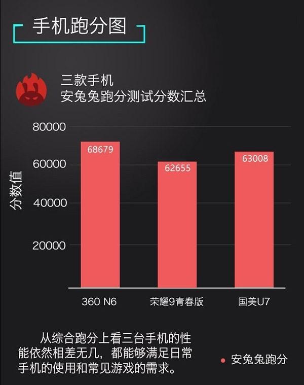 国美华为9手机版、360N6、荣耀U7全面屏表情see+you青春包图片