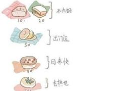 旅行青蛙食物哪个好?