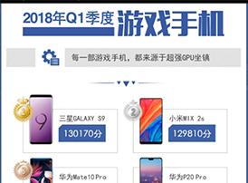 鲁大师2018年第1季度游戏手机排行榜