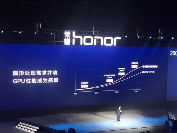 """GPU Turbo华为称""""很吓人的技术""""解析"""