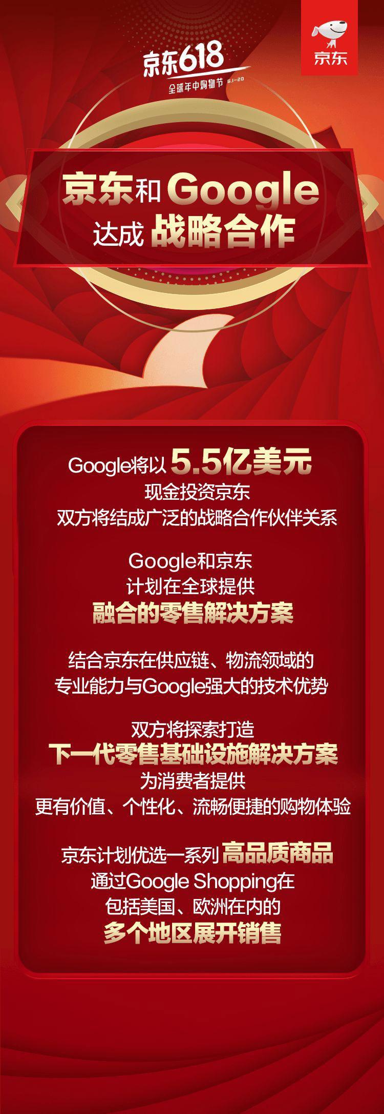 谷歌和京東
