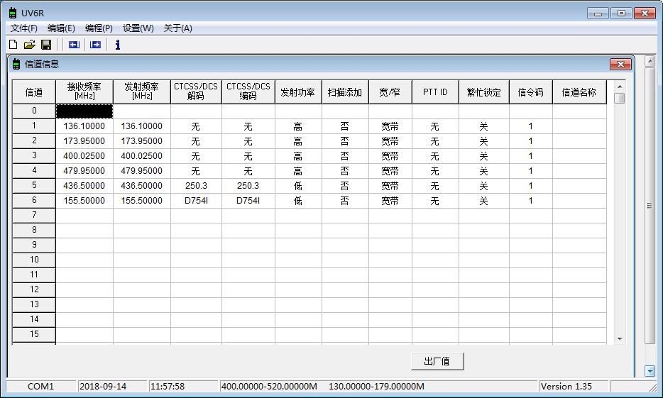 宝峰UV6R写频软件