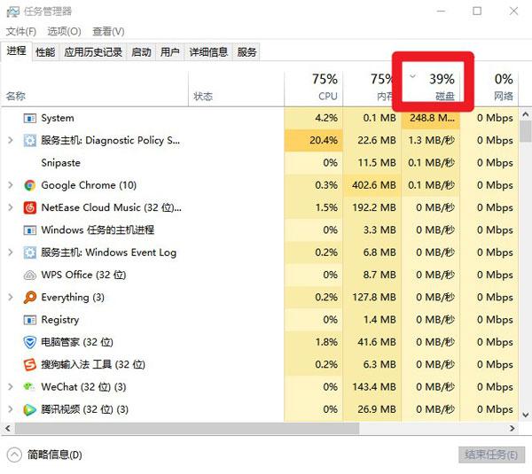 Win10任务管理器动不动磁盘100%?驱动哥的预感又对了