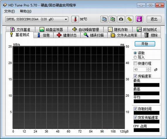 HD Tune Pro(硬盤檢測工具)