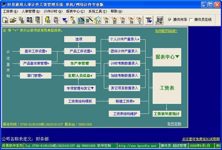 这是一套合适一切单位的人事工资管理系统!将计件、计时、加班、浮动工资、人事管理各项功能完全融为一体,功能面面俱到。   新版最大特点:   1,智能短信提醒;   2,浮动面板功能;   3,单机、网络版同时共用;   4,两种运行模式,即计件型管理模式和浮动型管理模式。   工厂计件可运行计件型管理模式,企事业单位可运行浮动管理模式,两种模式随时任意切换使用,且完全共享数据。系统以月工资表为对象,月与月之间结构、公式、报表、数据完全独立,工资表结构可自定义随意增减、可定义公式,可生成自定义格式文本