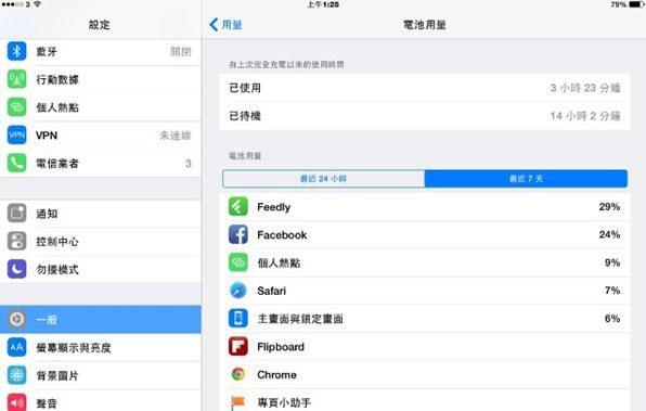 手机教程 iphone > iphone6 plus省电技巧        苹果iphone6已经