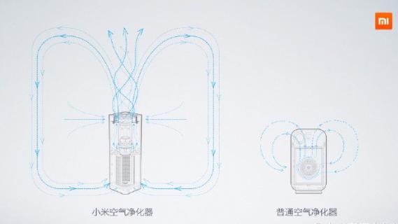 小米空气净化器正式亮相 售价899元16日开卖