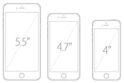 iPhone6c概念图