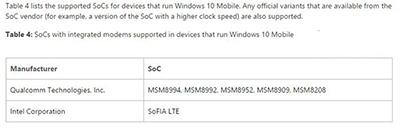 Win10 Mobile配置最低要求公布